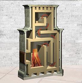 Il segreto è l'accumulo del calore - StufArte.it la passione per le stufe tradizionali trentine